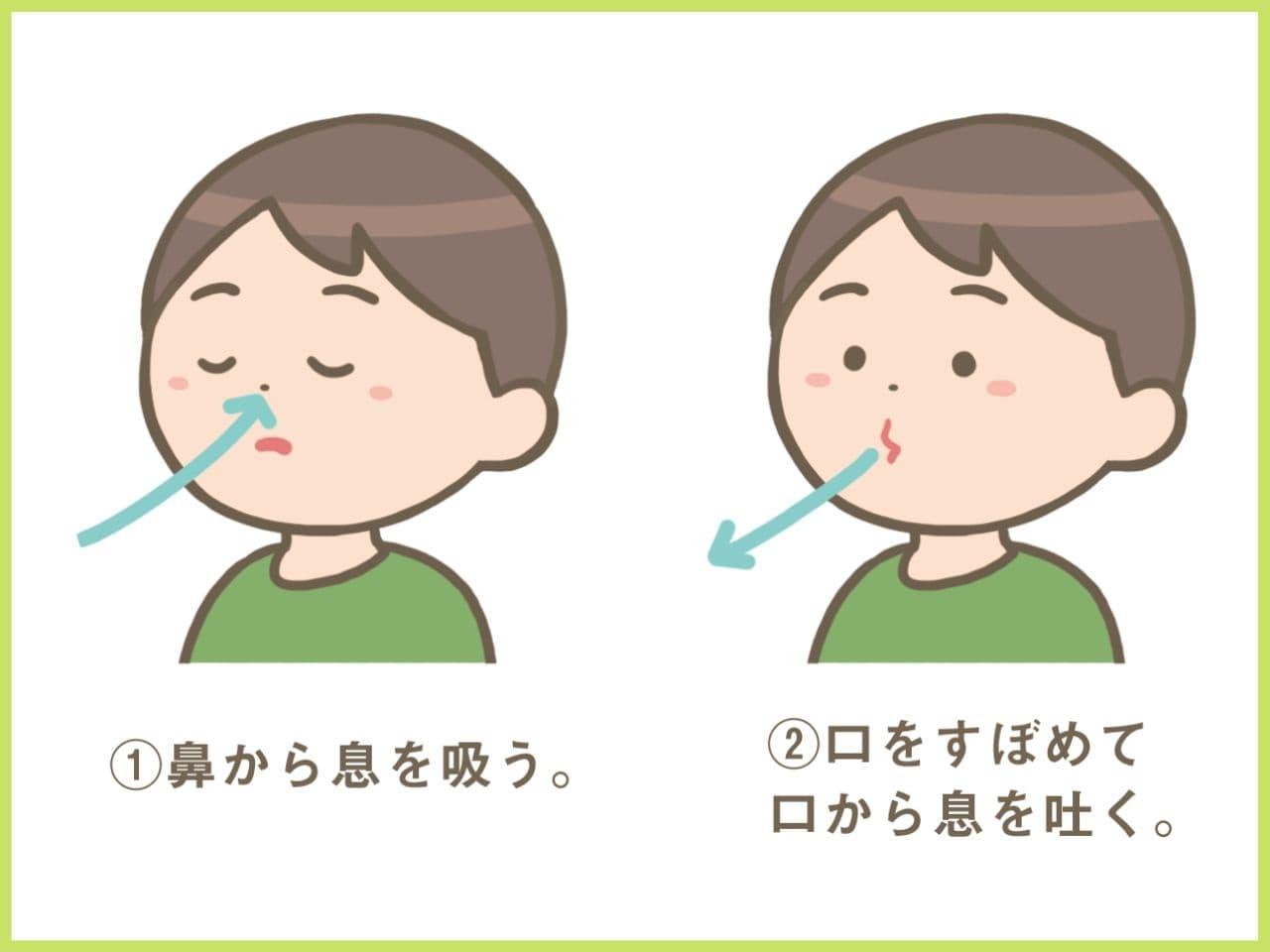 正しい深呼吸の仕方の説明イラスト