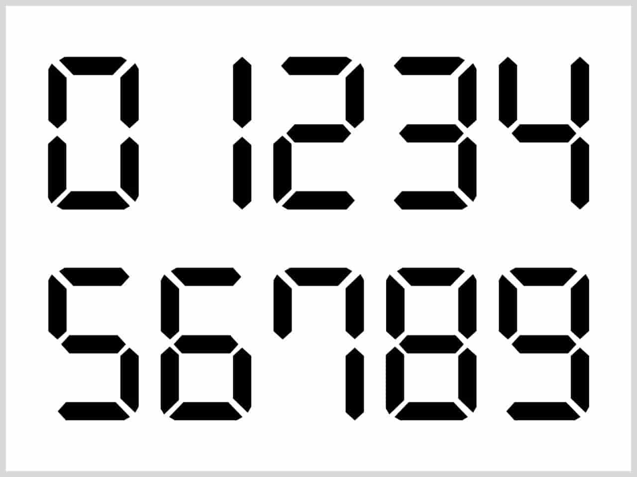 デジタル表示の数字